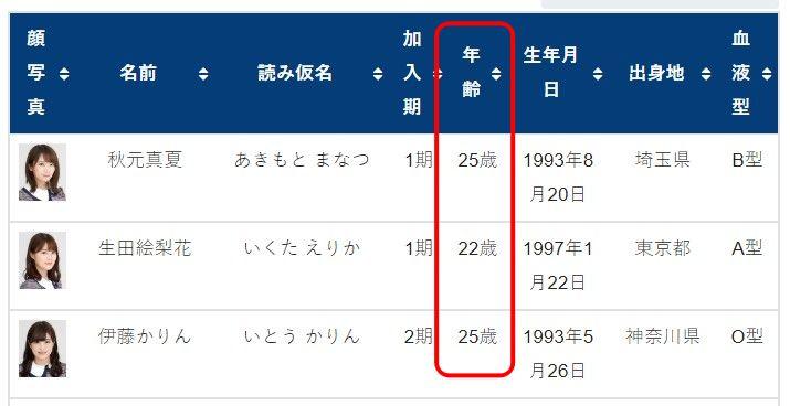 乃木坂46メンバー一覧