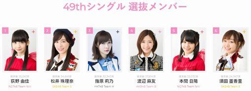 49thシングル 選抜メンバー速報結果
