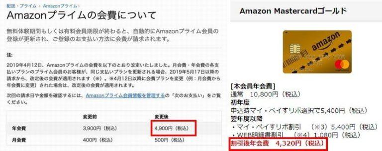 Amazon Mastercardゴールドカード条件