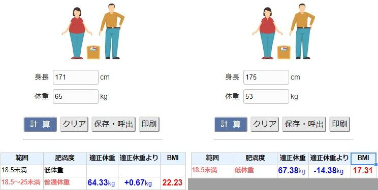 BMI比較
