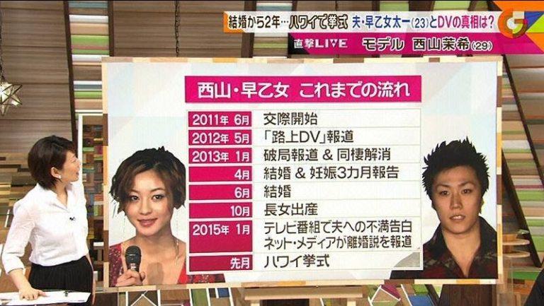 西山茉希 早乙女太一 歴史